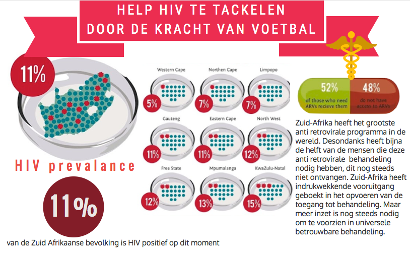 AIDS_PICTOGRAM_DUTCH